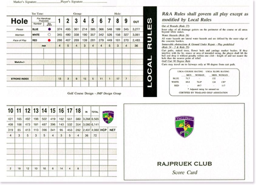 Thailand Rajpruek Golf Course